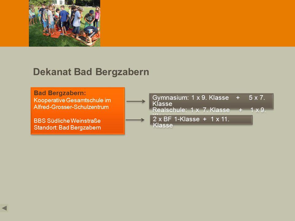 Dekanat Bad Bergzabern Bad Bergzabern: Kooperative Gesamtschule im Alfred-Grosser-Schulzentrum BBS Südliche Weinstraße Standort: Bad Bergzabern Bad Be