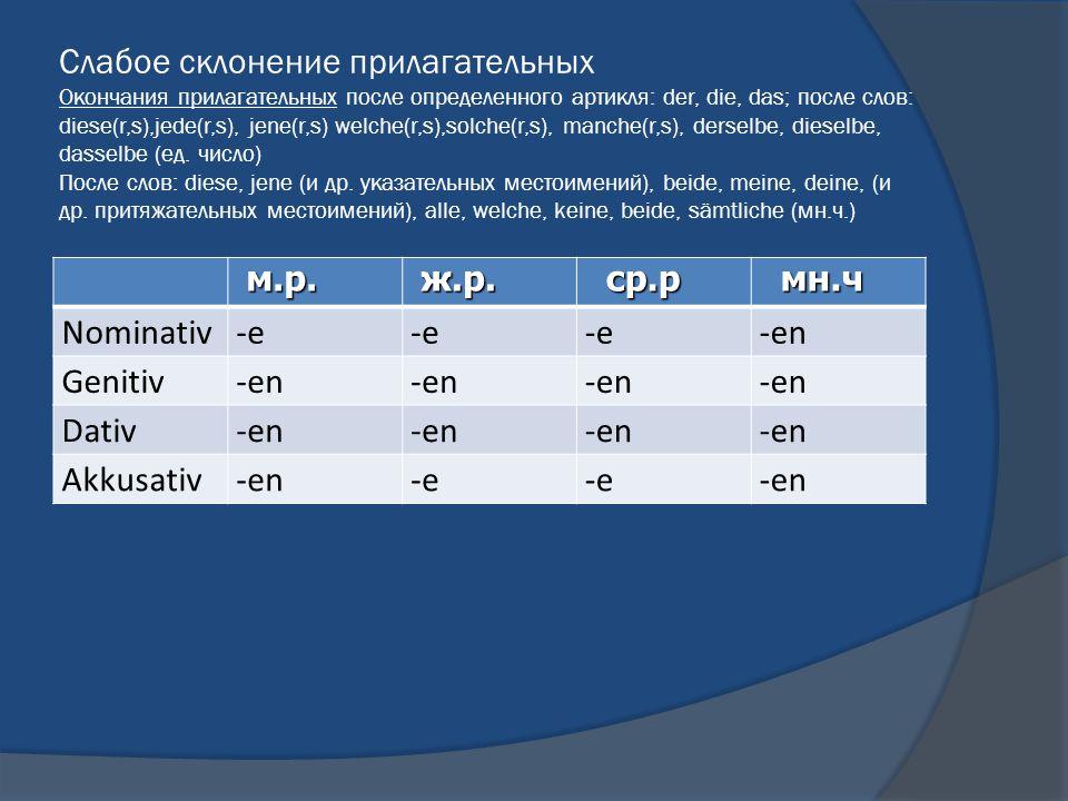 Слабое склонение прилагательных Окончания прилагательных после определенного артикля: der, die, das; после слов: diese(r,s),jede(r,s), jene(r,s) welch