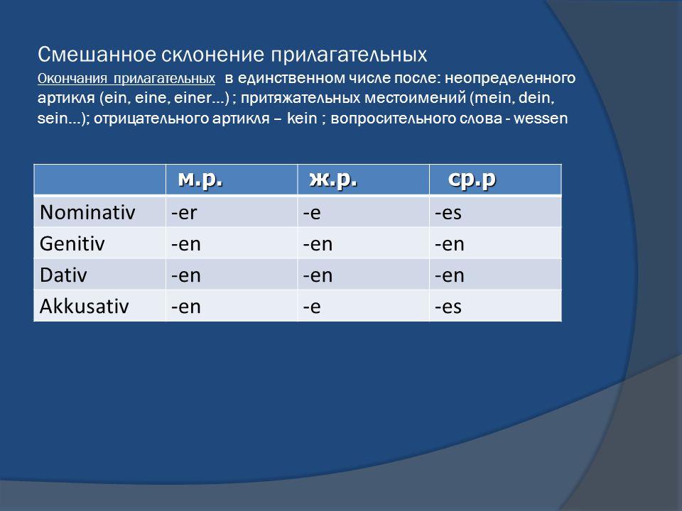 Смешанное склонение прилагательных Окончания прилагательных в единственном числе после: неопределенного артикля (ein, eine, einer…) ; притяжательных м