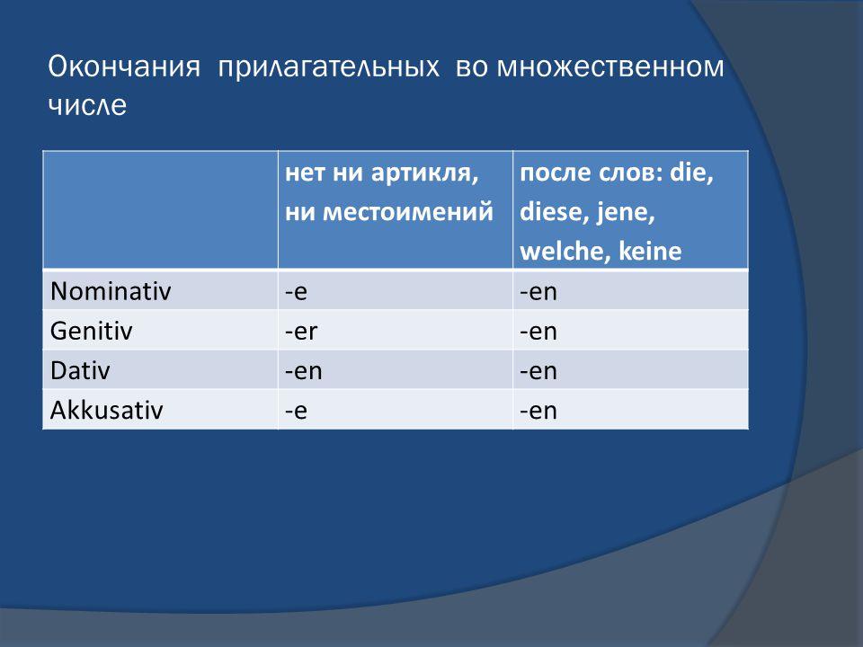Окончания прилагательных во множественном числе нет ни артикля, ни местоимений после слов: die, diese, jene, welche, keine Nominativ-e-en Genitiv-er-e