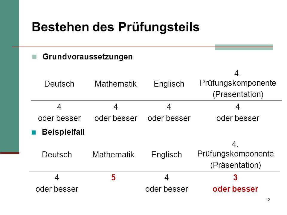 12 Bestehen des Prüfungsteils Grundvoraussetzungen DeutschMathematikEnglisch 4. Prüfungskomponente (Präsentation) 4 oder besser 4 oder besser 4 oder b