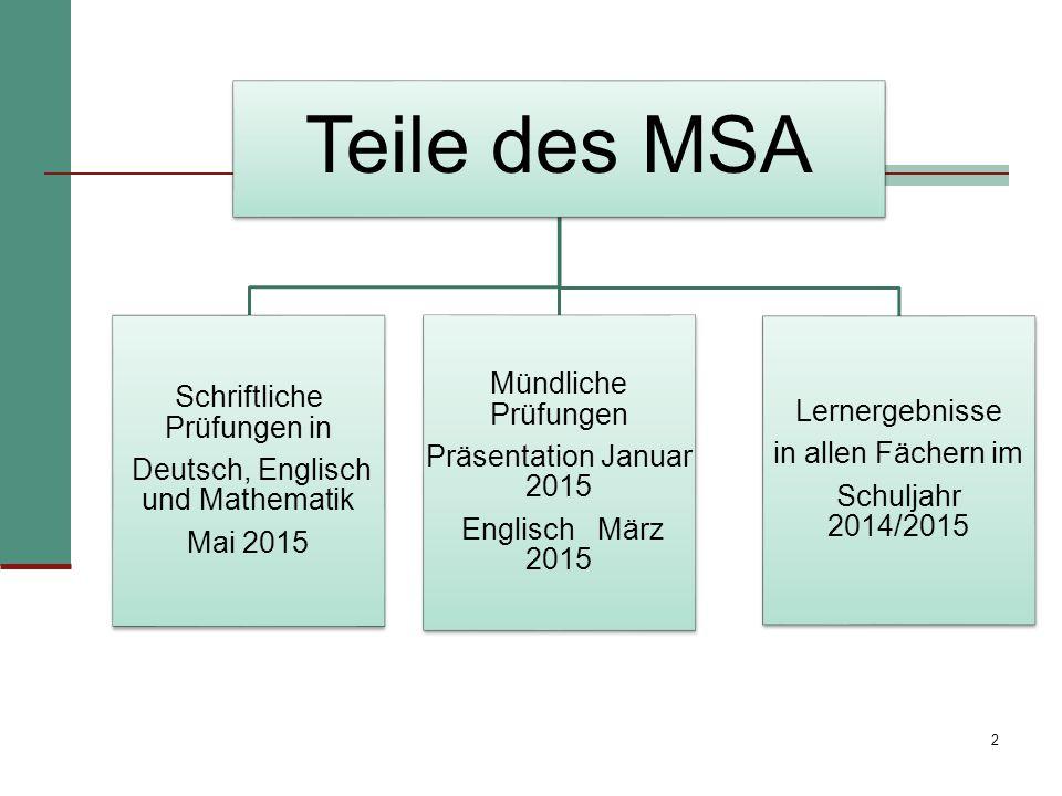 Teile des MSA Schriftliche Prüfungen in Deutsch, Englisch und Mathematik Mai 2015 Mündliche Prüfungen Präsentation Januar 2015 Englisch März 2015 Lern