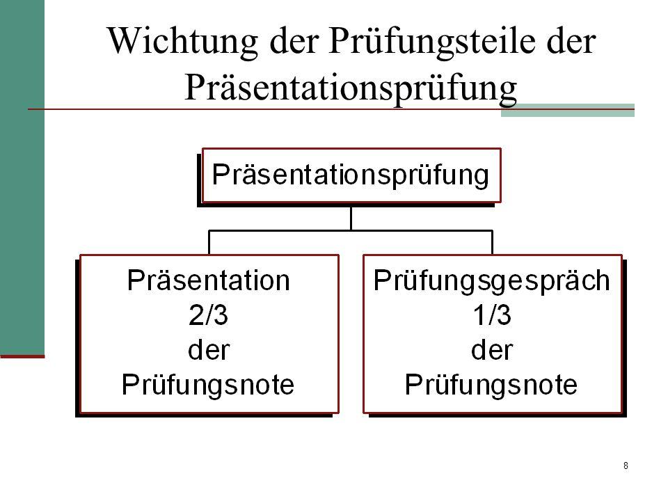 8 Wichtung der Prüfungsteile der Präsentationsprüfung