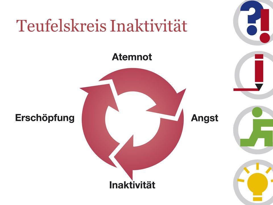 Teufelskreis Inaktivität