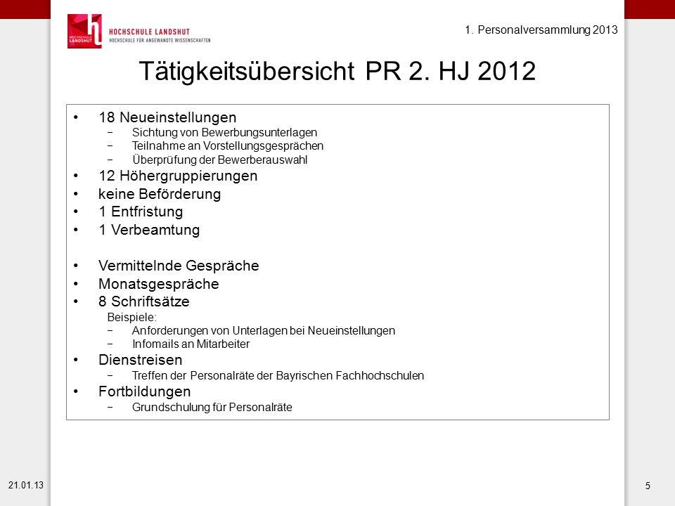 1. Personalversammlung 2013 21.01.13 5 Tätigkeitsübersicht PR 2. HJ 2012 18 Neueinstellungen  Sichtung von Bewerbungsunterlagen  Teilnahme an Vorste