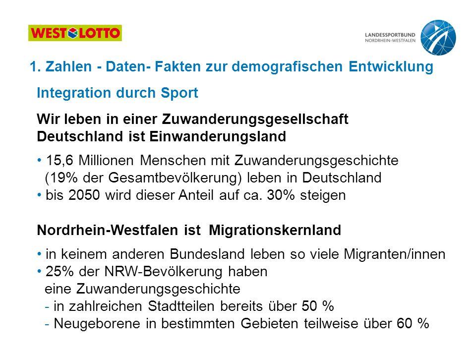 1. Zahlen - Daten- Fakten zur demografischen Entwicklung Wir leben in einer Zuwanderungsgesellschaft Deutschland ist Einwanderungsland 15,6 Millionen