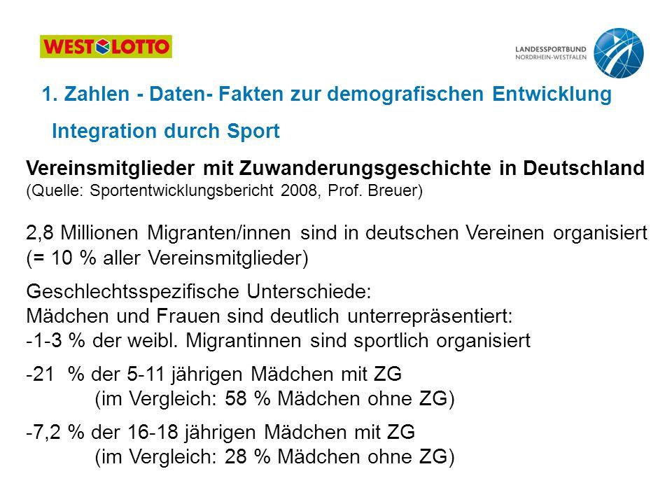 1. Zahlen - Daten- Fakten zur demografischen Entwicklung Vereinsmitglieder mit Zuwanderungsgeschichte in Deutschland (Quelle: Sportentwicklungsbericht