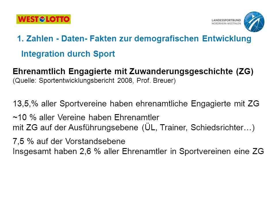 1. Zahlen - Daten- Fakten zur demografischen Entwicklung Ehrenamtlich Engagierte mit Zuwanderungsgeschichte (ZG) (Quelle: Sportentwicklungsbericht 200
