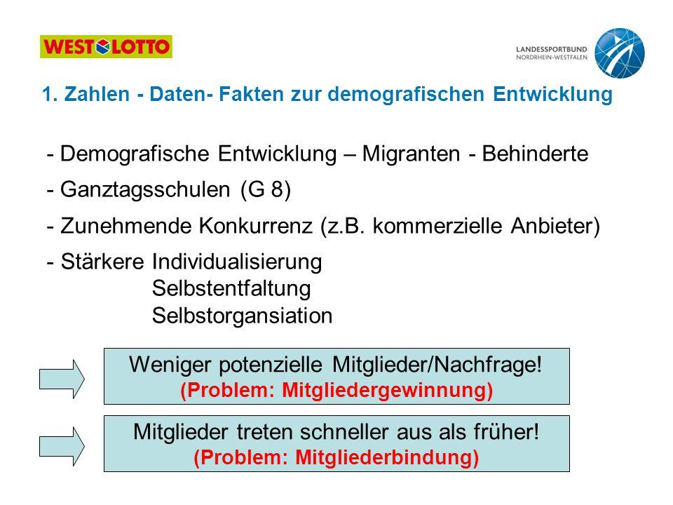 - Demografische Entwicklung – Migranten - Behinderte - Ganztagsschulen (G 8) - Zunehmende Konkurrenz (z.B. kommerzielle Anbieter) - Stärkere Individua