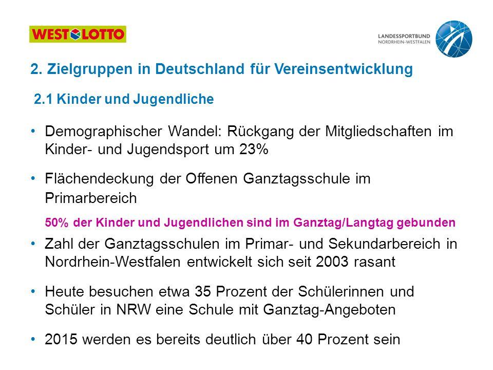 2. Zielgruppen in Deutschland für Vereinsentwicklung 2.1 Kinder und Jugendliche Demographischer Wandel: Rückgang der Mitgliedschaften im Kinder- und J