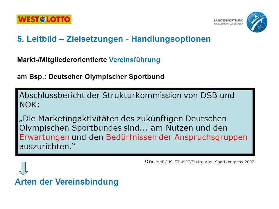 """Abschlussbericht der Strukturkommission von DSB und NOK: """"Die Marketingaktivitäten des zukünftigen Deutschen Olympischen Sportbundes sind... am Nutzen"""