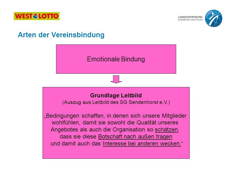 """Arten der Vereinsbindung Emotionale Bindung Grundlage Leitbild (Auszug aus Leitbild des SG Sendenhorst e.V.) """"Bedingungen schaffen, in denen sich unse"""