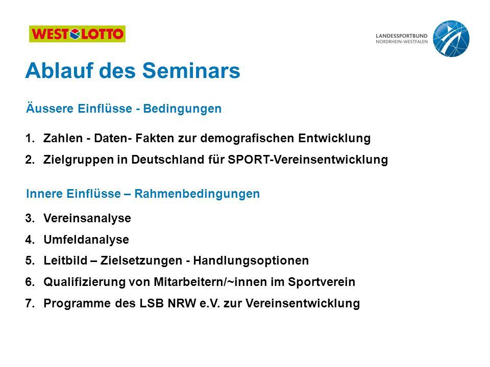 Ablauf des Seminars 1.Zahlen - Daten- Fakten zur demografischen Entwicklung 2.Zielgruppen in Deutschland für SPORT-Vereinsentwicklung 3.Vereinsanalyse