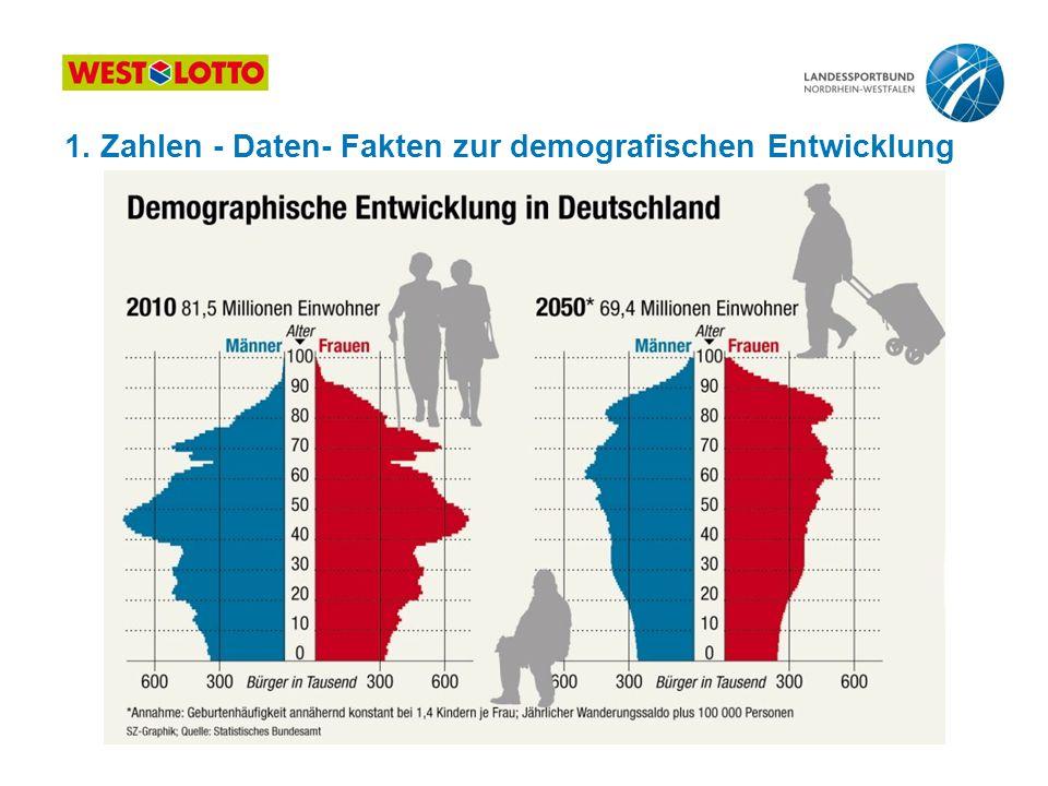 1. Zahlen - Daten- Fakten zur demografischen Entwicklung