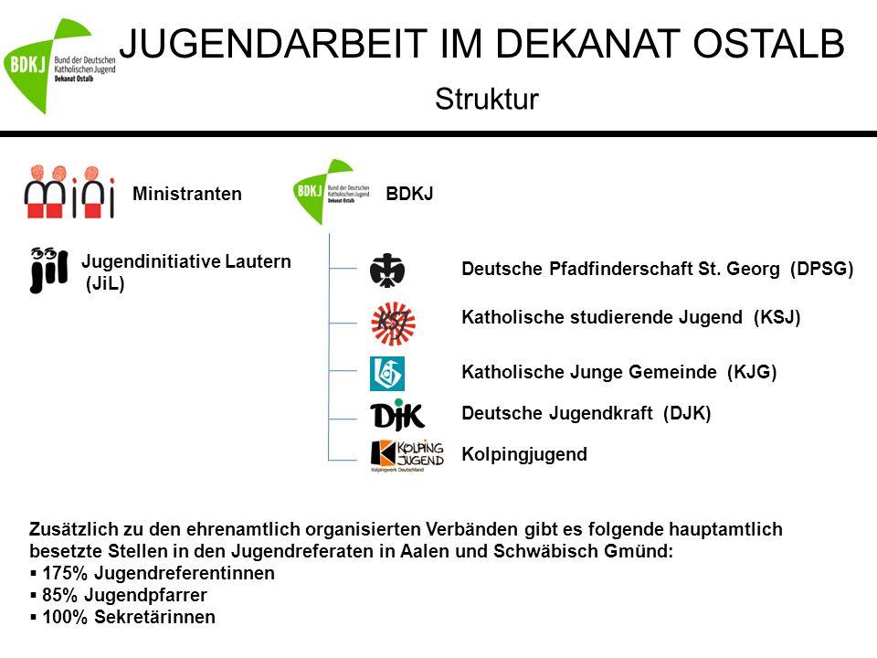 JUGENDARBEIT IM DEKANAT OSTALB BDKJMinistranten Deutsche Pfadfinderschaft St. Georg (DPSG) Katholische Junge Gemeinde (KJG) Kolpingjugend Katholische