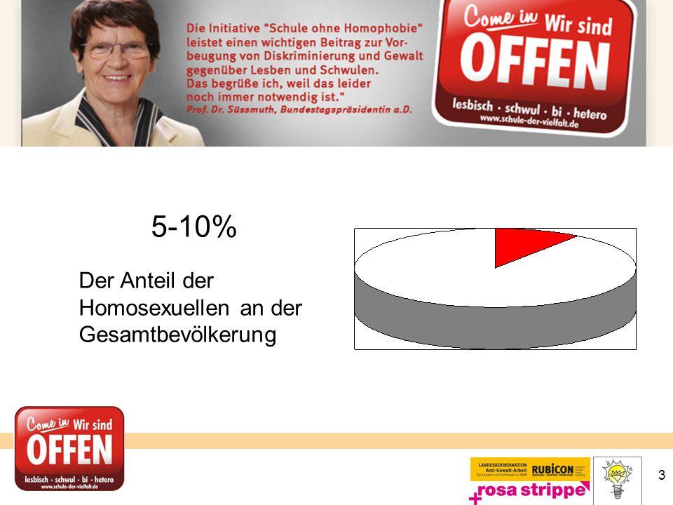 3 5-10% Der Anteil der Homosexuellen an der Gesamtbevölkerung