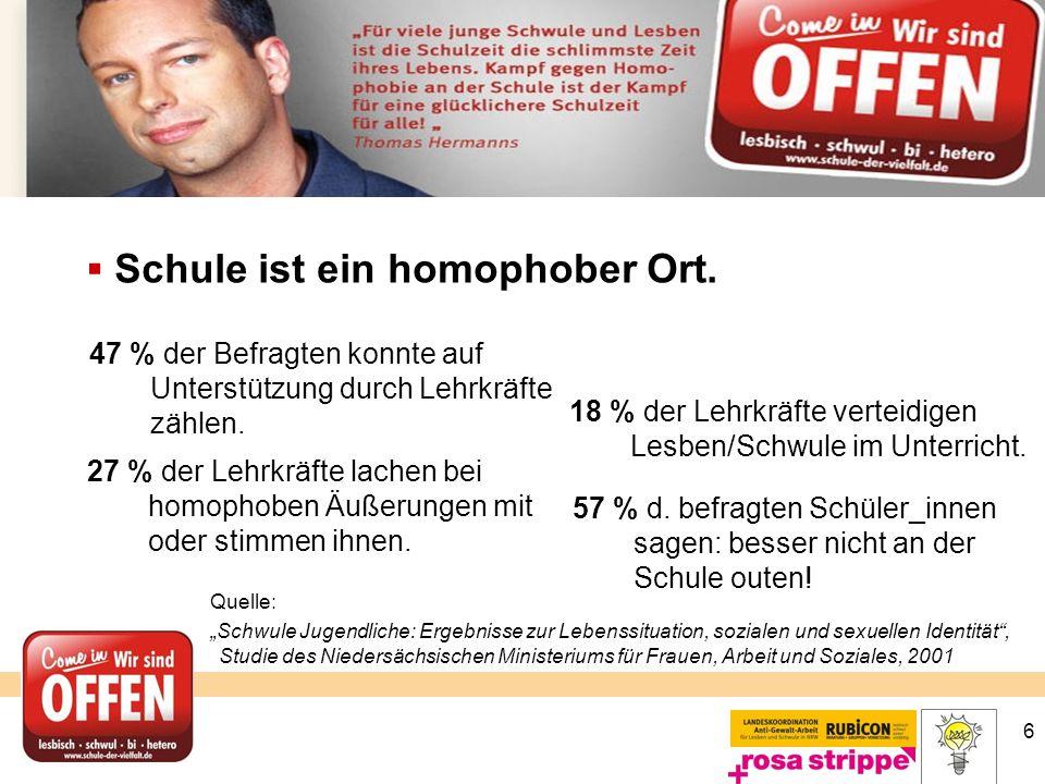 """ Schule ist ein homophober Ort. Quelle: """"Schwule Jugendliche: Ergebnisse zur Lebenssituation, sozialen und sexuellen Identität"""", Studie des Niedersäc"""