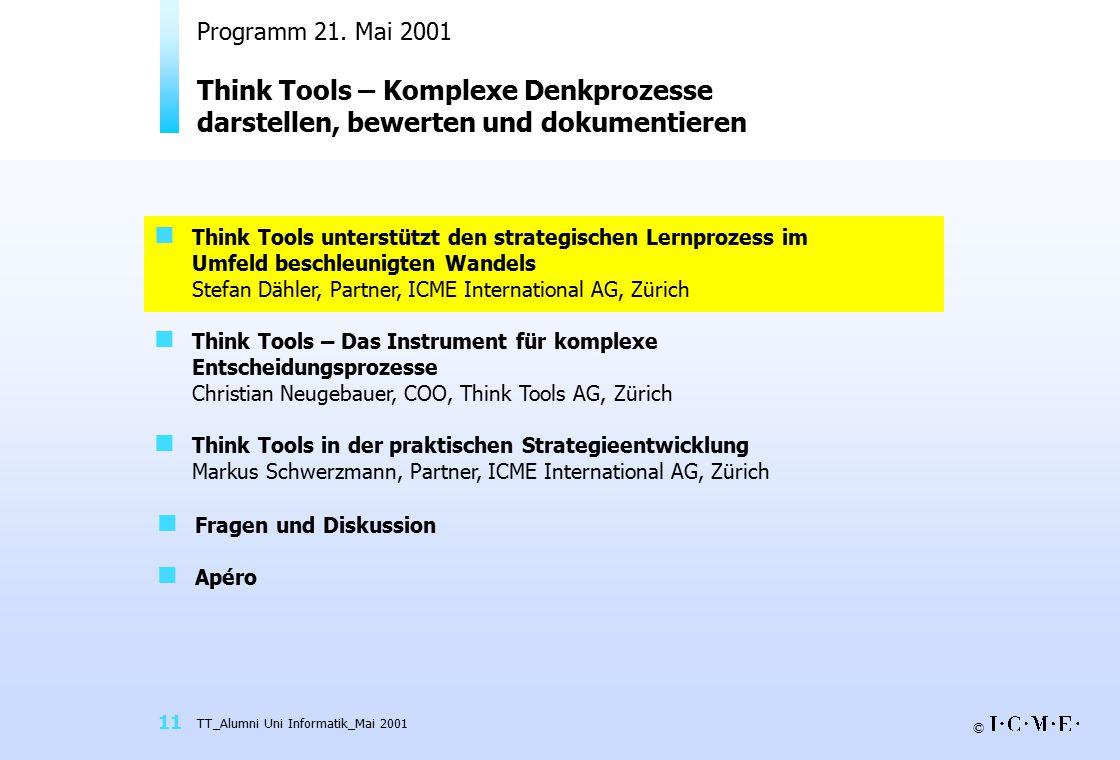 © TT_Alumni Uni Informatik_Mai 2001 11 Think Tools unterstützt den strategischen Lernprozess im Umfeld beschleunigten Wandels Stefan Dähler, Partner, ICME International AG, Zürich Programm 21.