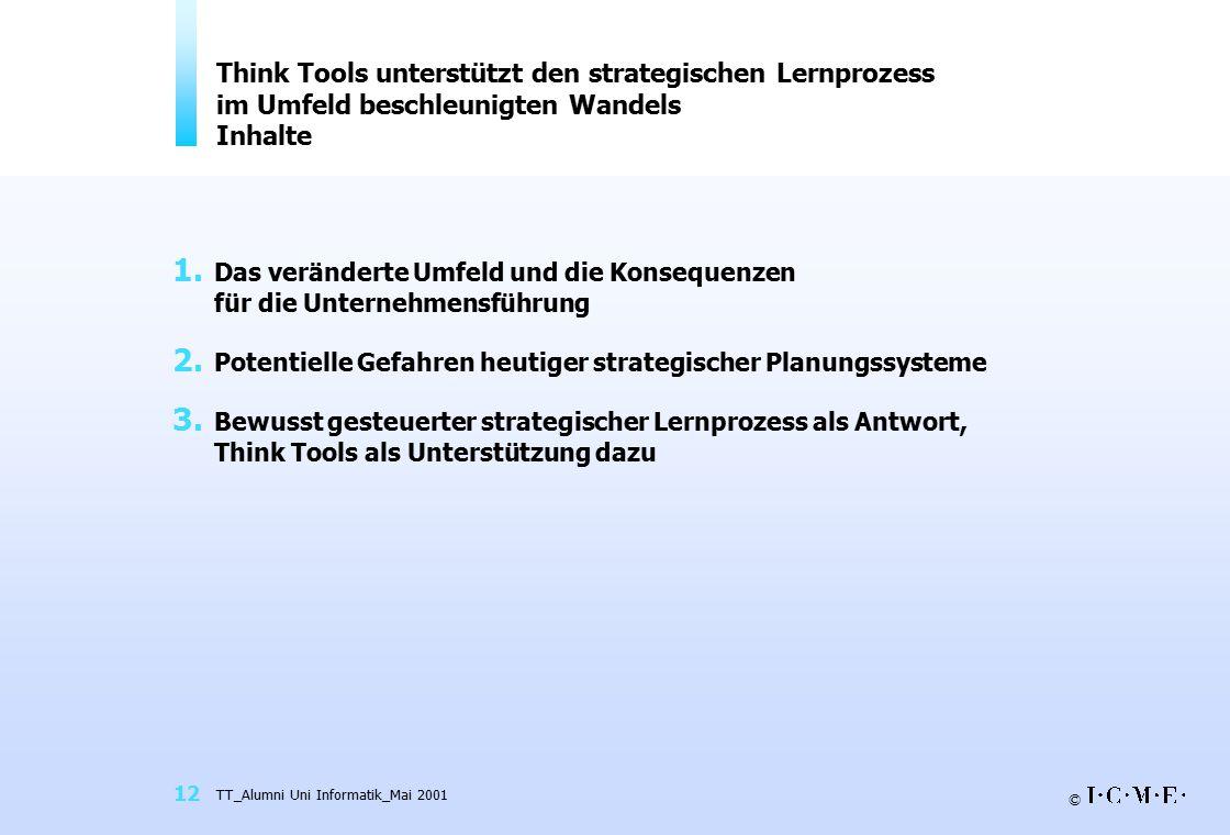 © TT_Alumni Uni Informatik_Mai 2001 12 Think Tools unterstützt den strategischen Lernprozess im Umfeld beschleunigten Wandels Inhalte 1. Das verändert