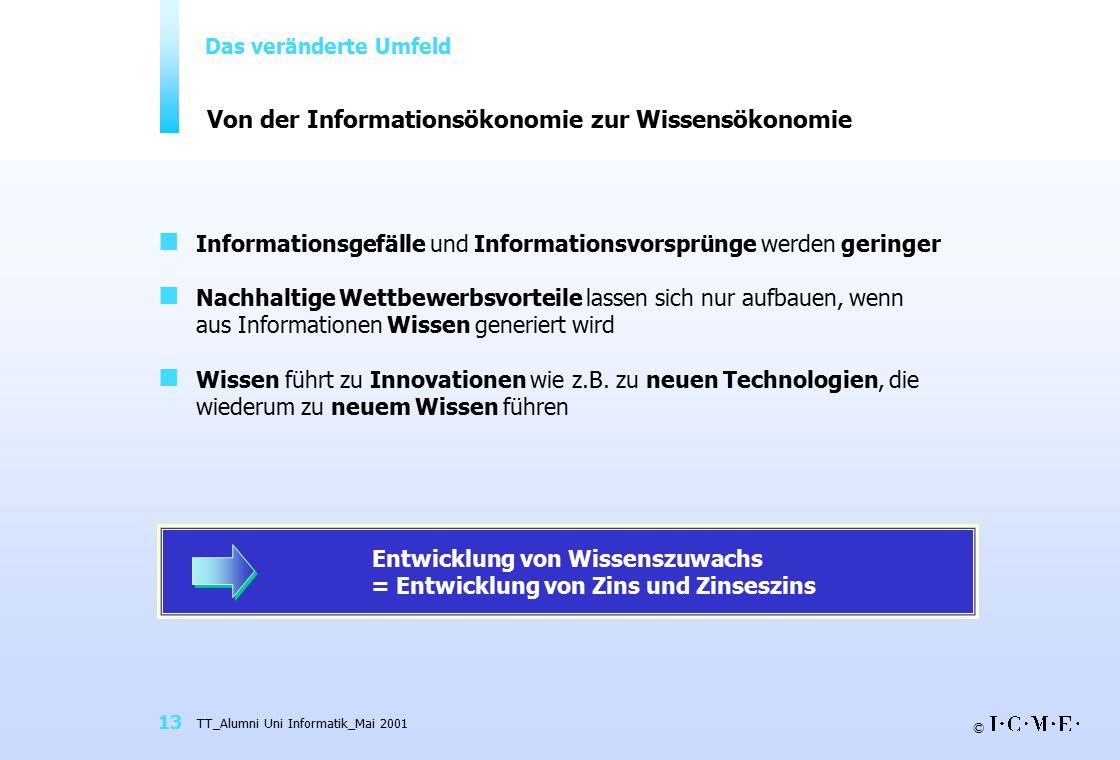 © TT_Alumni Uni Informatik_Mai 2001 13 Von der Informationsökonomie zur Wissensökonomie Informationsgefälle und Informationsvorsprünge werden geringer Nachhaltige Wettbewerbsvorteile lassen sich nur aufbauen, wenn aus Informationen Wissen generiert wird Wissen führt zu Innovationen wie z.B.