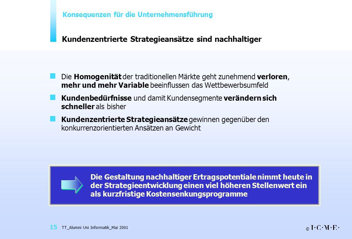 © TT_Alumni Uni Informatik_Mai 2001 15 Kundenzentrierte Strategieansätze sind nachhaltiger Die Homogenität der traditionellen Märkte geht zunehmend ve
