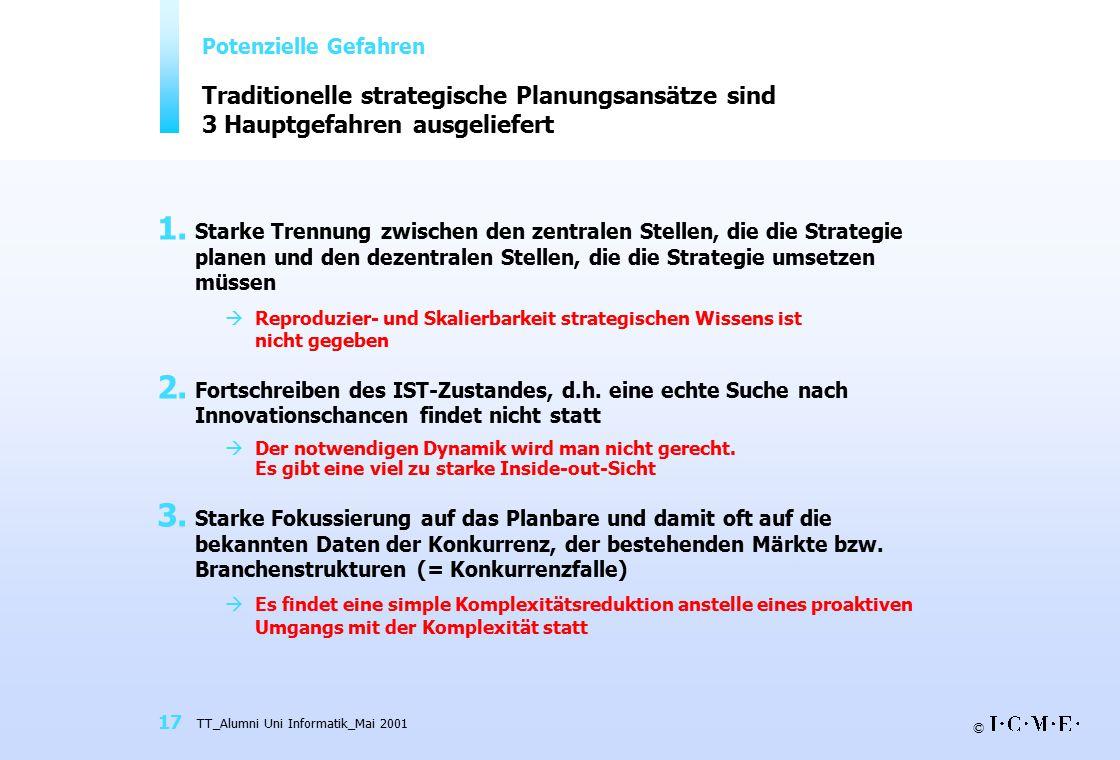 © TT_Alumni Uni Informatik_Mai 2001 17 Traditionelle strategische Planungsansätze sind 3 Hauptgefahren ausgeliefert 1.