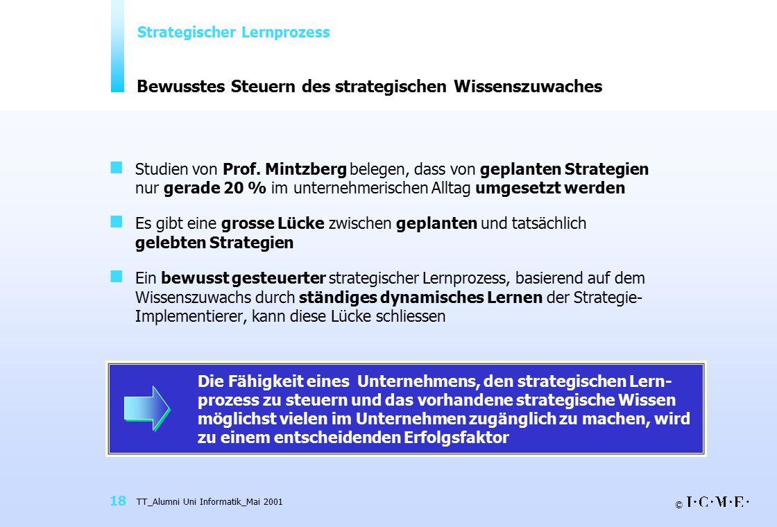 © TT_Alumni Uni Informatik_Mai 2001 18 Bewusstes Steuern des strategischen Wissenszuwaches Studien von Prof. Mintzberg belegen, dass von geplanten Str