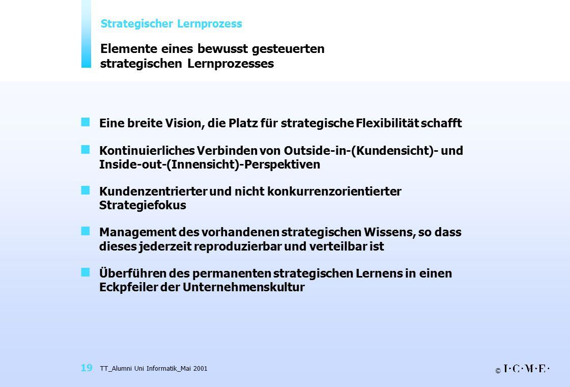 © TT_Alumni Uni Informatik_Mai 2001 19 Elemente eines bewusst gesteuerten strategischen Lernprozesses Eine breite Vision, die Platz für strategische F