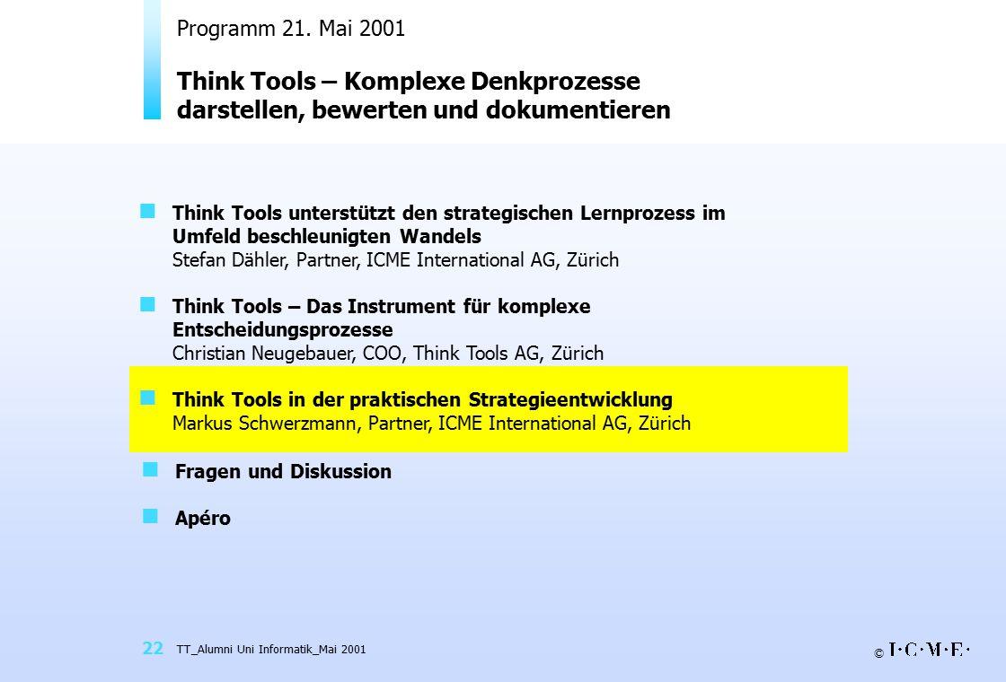 © TT_Alumni Uni Informatik_Mai 2001 22 Think Tools unterstützt den strategischen Lernprozess im Umfeld beschleunigten Wandels Stefan Dähler, Partner, ICME International AG, Zürich Programm 21.
