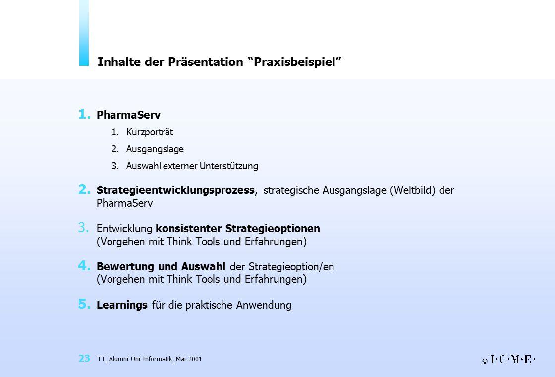"""© TT_Alumni Uni Informatik_Mai 2001 23 Inhalte der Präsentation """"Praxisbeispiel"""" 1. PharmaServ 1.Kurzporträt 2.Ausgangslage 3.Auswahl externer Unterst"""