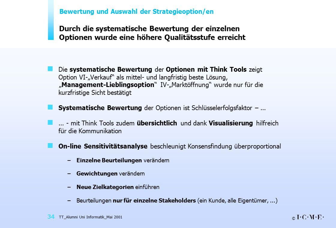 """© TT_Alumni Uni Informatik_Mai 2001 34 Durch die systematische Bewertung der einzelnen Optionen wurde eine höhere Qualitätsstufe erreicht Die systematische Bewertung der Optionen mit Think Tools zeigt Option VI-""""Verkauf als mittel- und langfristig beste Lösung, """"Management-Lieblingsoption IV-""""Marktöffnung wurde nur für die kurzfristige Sicht bestätigt Systematische Bewertung der Optionen ist Schlüsselerfolgsfaktor –......"""
