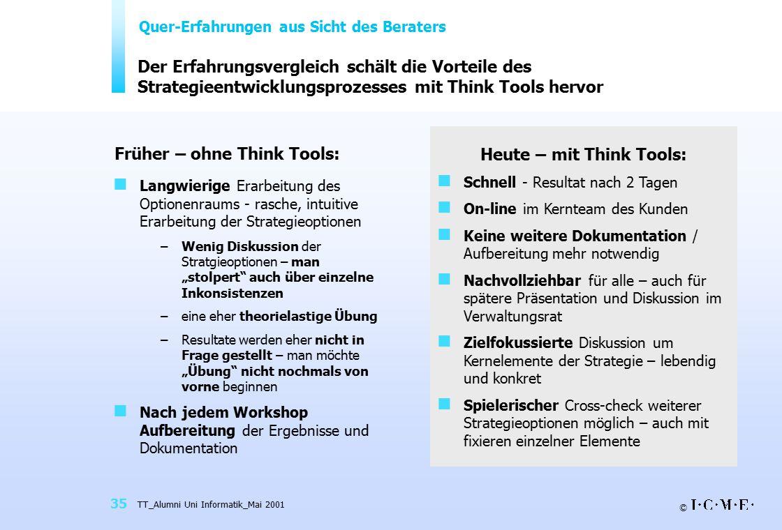 © TT_Alumni Uni Informatik_Mai 2001 35 Der Erfahrungsvergleich schält die Vorteile des Strategieentwicklungsprozesses mit Think Tools hervor Langwieri