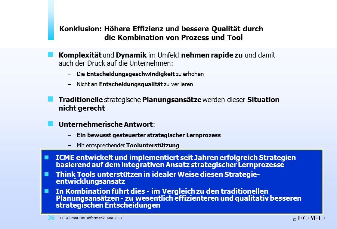 © TT_Alumni Uni Informatik_Mai 2001 36 nICME entwickelt und implementiert seit Jahren erfolgreich Strategien basierend auf dem integrativen Ansatz str