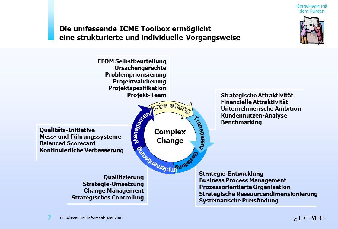 © TT_Alumni Uni Informatik_Mai 2001 7 Qualitäts-Initiative Mess- und Führungssysteme Balanced Scorecard Kontinuierliche Verbesserung EFQM Selbstbeurte