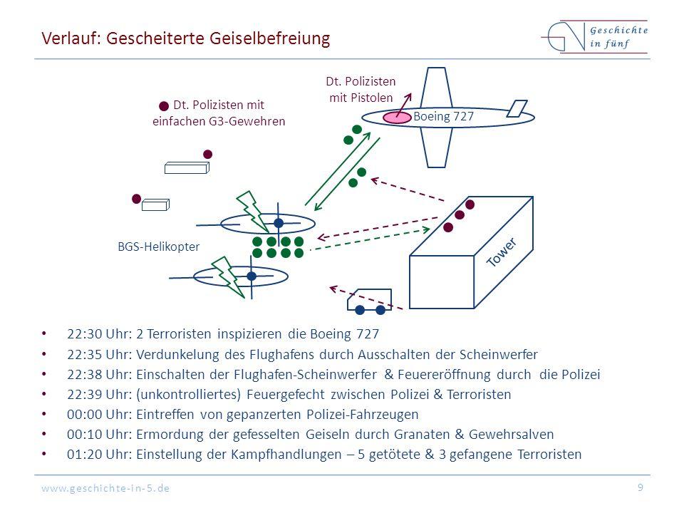 www.geschichte-in-5.de Verlauf: Gescheiterte Geiselbefreiung 9 Tower Boeing 727 BGS-Helikopter Dt. Polizisten mit einfachen G3-Gewehren Dt. Polizisten