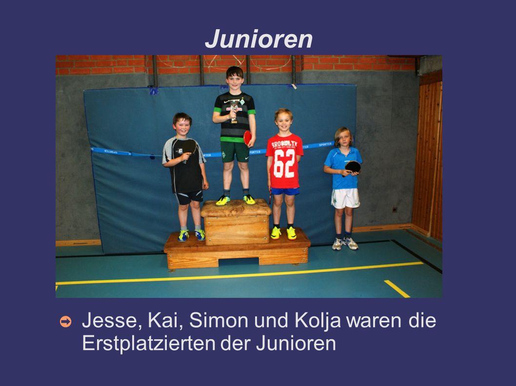Junioren ➲ Jesse, Kai, Simon und Kolja waren die Erstplatzierten der Junioren