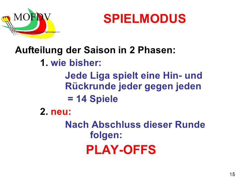 15 Aufteilung der Saison in 2 Phasen: 1.