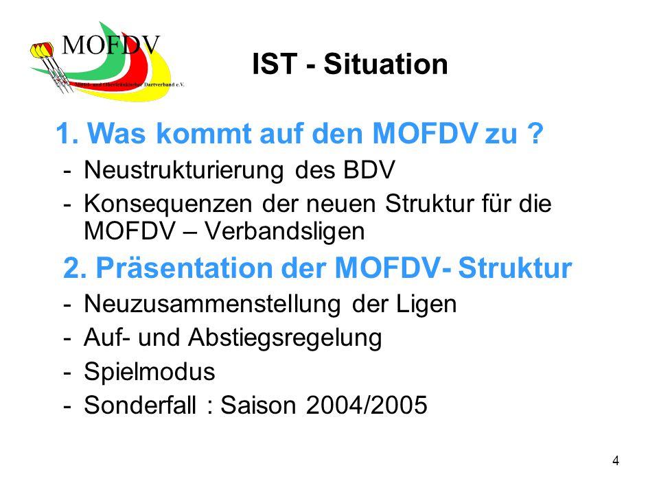 4 1. Was kommt auf den MOFDV zu .