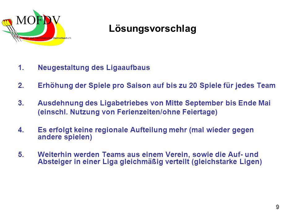 20 18 Teams 9 Teams 8 Teams Saison 2003/2004 Saison 2004/2005 Sonderfall Saison 2004/05 1.