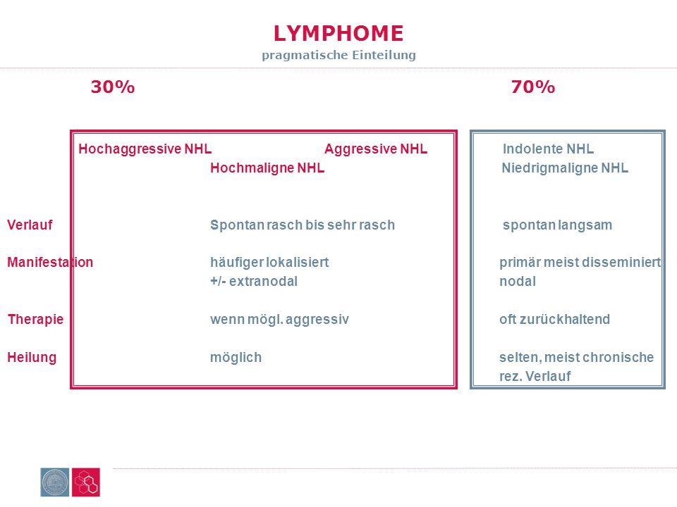 LYMPHOME Stadien nach Ann-Arbor The Non-Hodgkin's Lymphoma Pathologic Classification Project.
