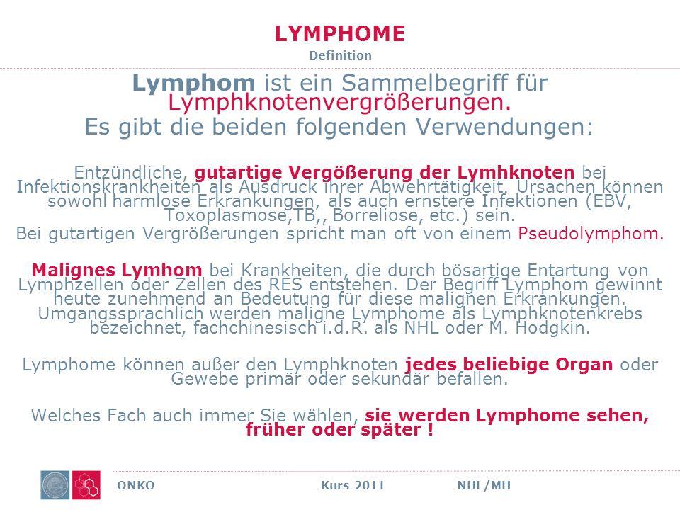 MALIGNE LYMPHOME Was sind Lymphome ?.