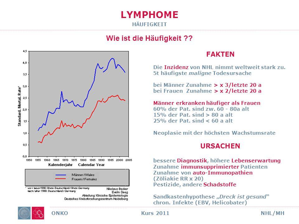 LYMPHOME BIOLOGIE ONKO Kurs 2011NHL/MH B-Zell Entwicklung Antigen-Unabhängig Antigen-Abhängig lymphat.