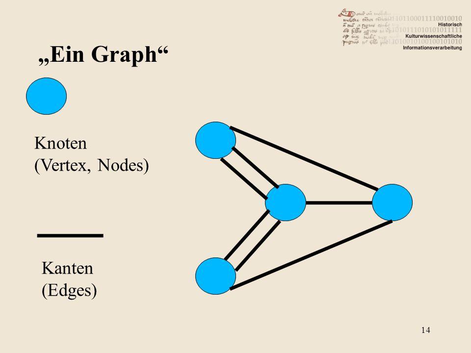 """""""Ein Graph"""" Knoten (Vertex, Nodes) Kanten (Edges) 14"""