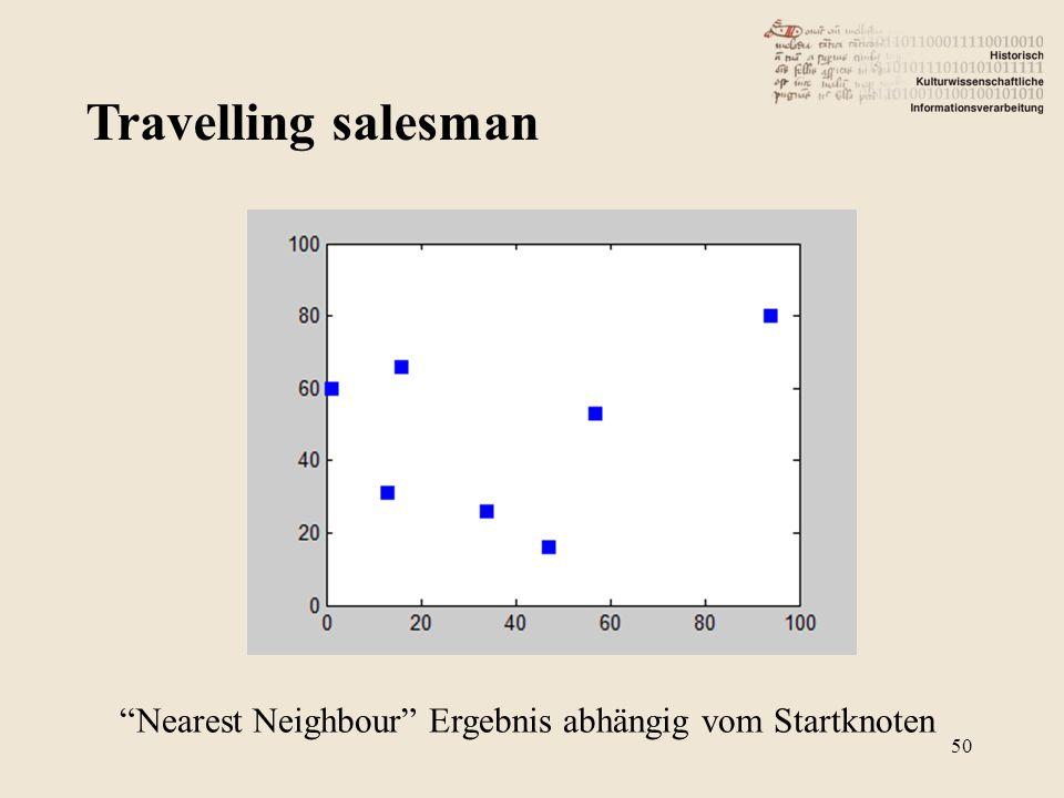 """Travelling salesman 50 """"Nearest Neighbour"""" Ergebnis abhängig vom Startknoten"""