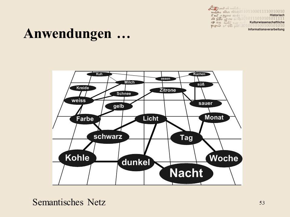 Anwendungen … 53 Semantisches Netz
