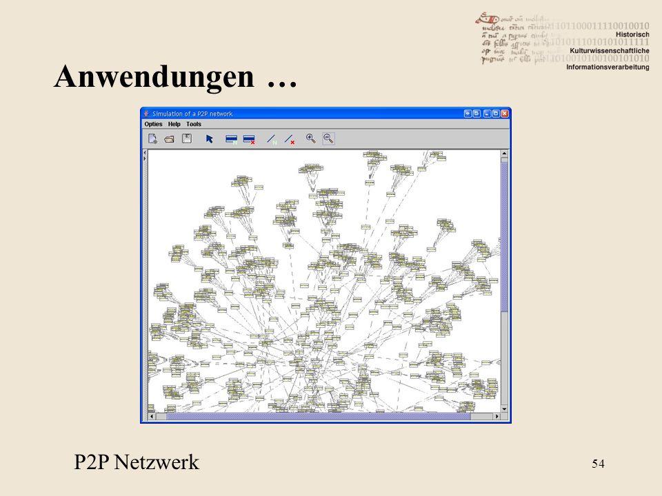 Anwendungen … 54 P2P Netzwerk