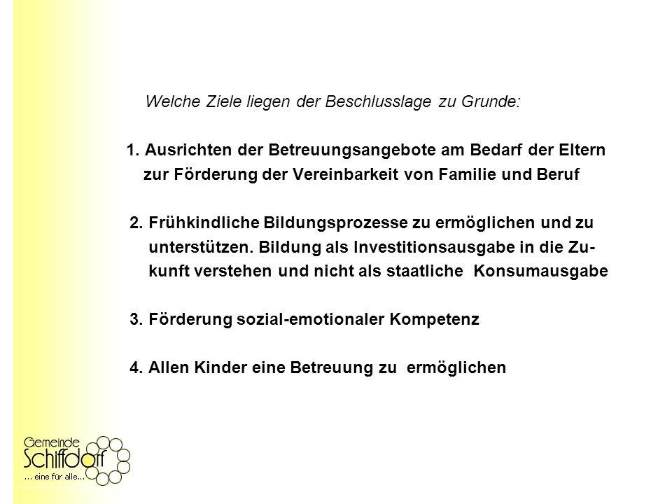 Kinderbetreuungslandschaft nach Umsetzung Ratsbeschluss (01.08.2009) 1.