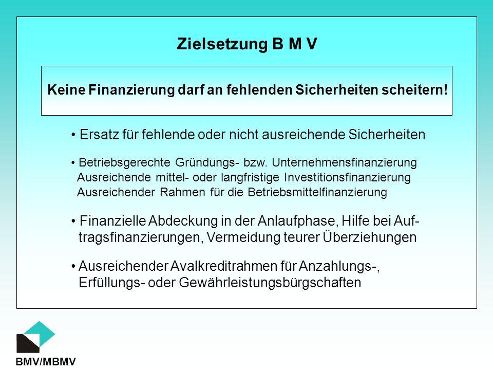 BMV/MBMV Zielsetzung B M V Keine Finanzierung darf an fehlenden Sicherheiten scheitern! Ersatz für fehlende oder nicht ausreichende Sicherheiten Betri