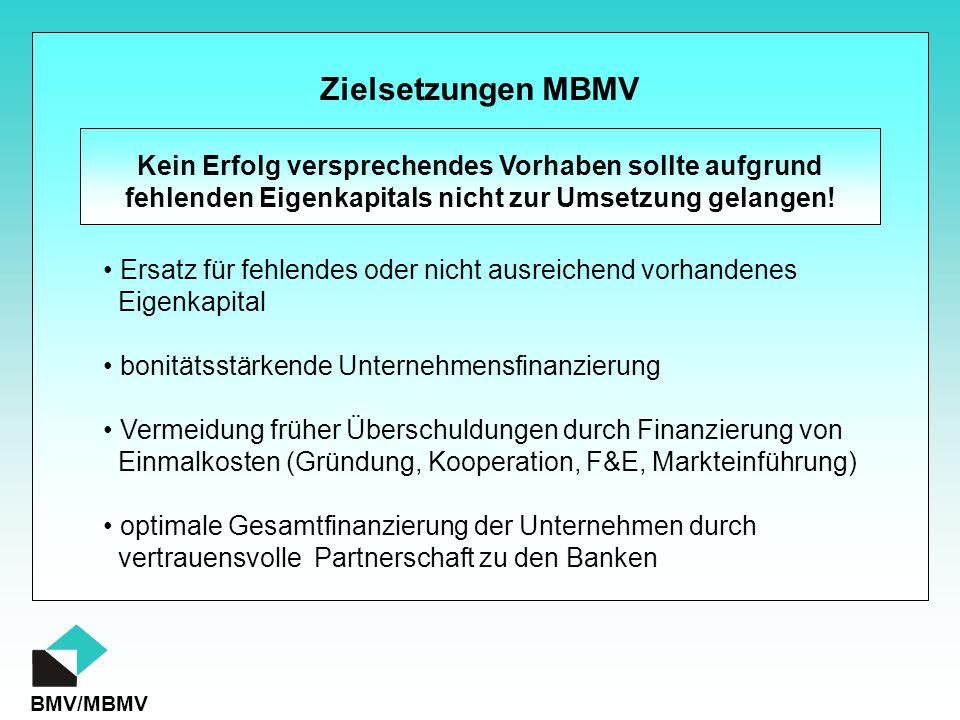 BMV/MBMV Voraussetzungen für Engagement BMV/MBMV betriebswirtschaftlich sinnvolles Vorhaben realistische Zukunftschancen unternehmerische Qualifikation/ überzeugendes Management angemessene, echte Eigenbeteiligung an den Finanzierungskosten
