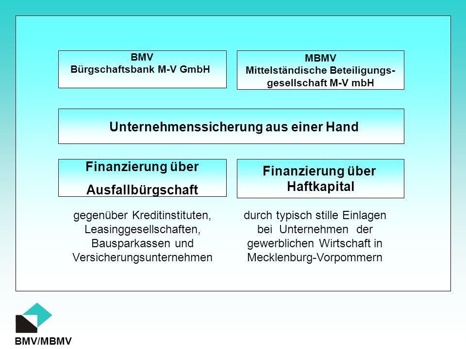 BMV/MBMV Finanzierung über Haftkapital Finanzierung über Ausfallbürgschaft Unternehmenssicherung aus einer Hand durch typisch stille Einlagen bei Unternehmen der gewerblichen Wirtschaft in Mecklenburg-Vorpommern gegenüber Kreditinstituten, Leasinggesellschaften, Bausparkassen und Versicherungsunternehmen BMV Bürgschaftsbank M-V GmbH MBMV Mittelständische Beteiligungs- gesellschaft M-V mbH